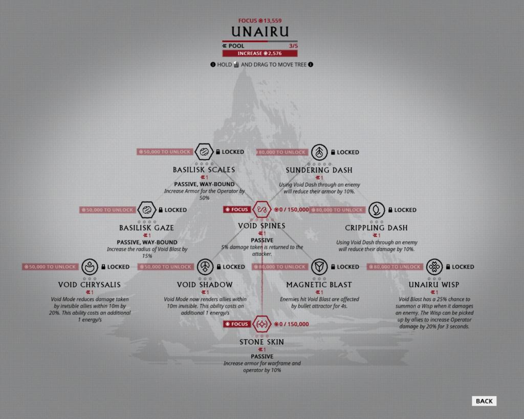 Unairu focus 2.5 ailities and benefits