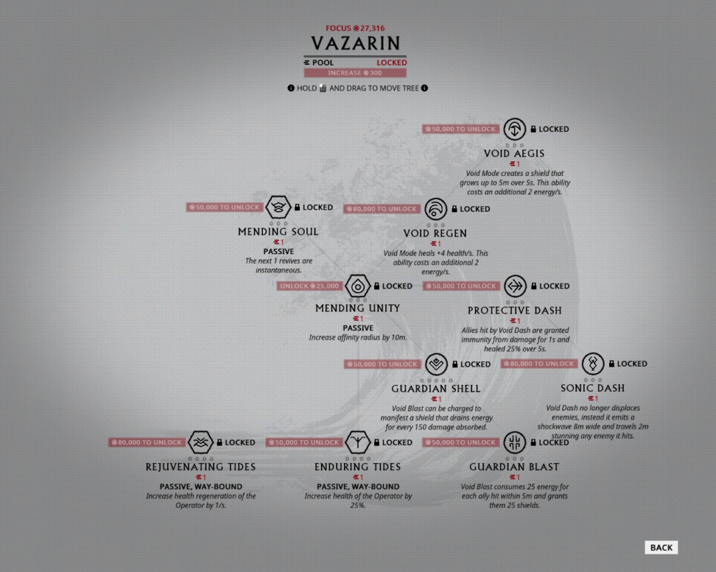 Abilities & Benefits of Vazarin focus tree
