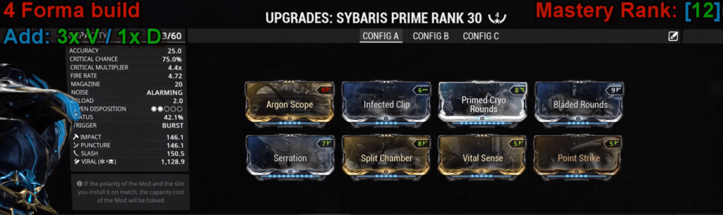 Sybaris Prime 4 Forma Build for damag