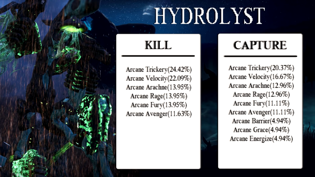 Warframe Hydrolyst Arcane Drop Table