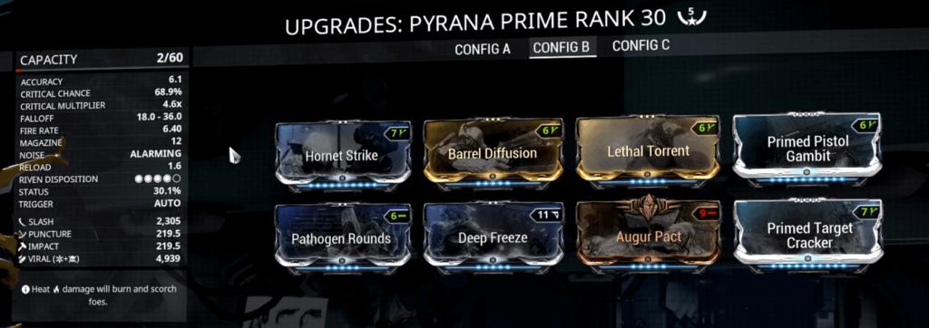 Pyrana Prime 4 Forma Build that I use